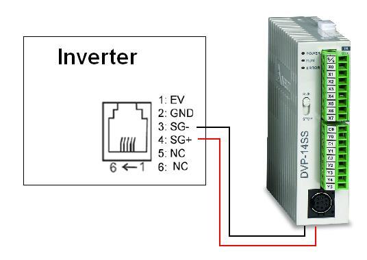 Plc  U2013 Vfd Comunication  U2013 Delta Industrial Automation
