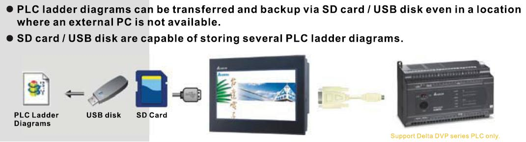 direct link usb host communication interface pc to dvp (delta plc) delta industrial  at aneh.co