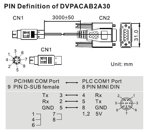 dvpacab2a30 pinout communication interface pc to dvp (delta plc) delta industrial usb to rs232 wiring diagram at n-0.co