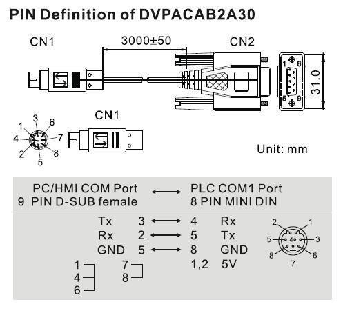 dvpacab2a30 pinout?w=240 communication interface pc to dvp (delta plc) delta industrial  at nearapp.co