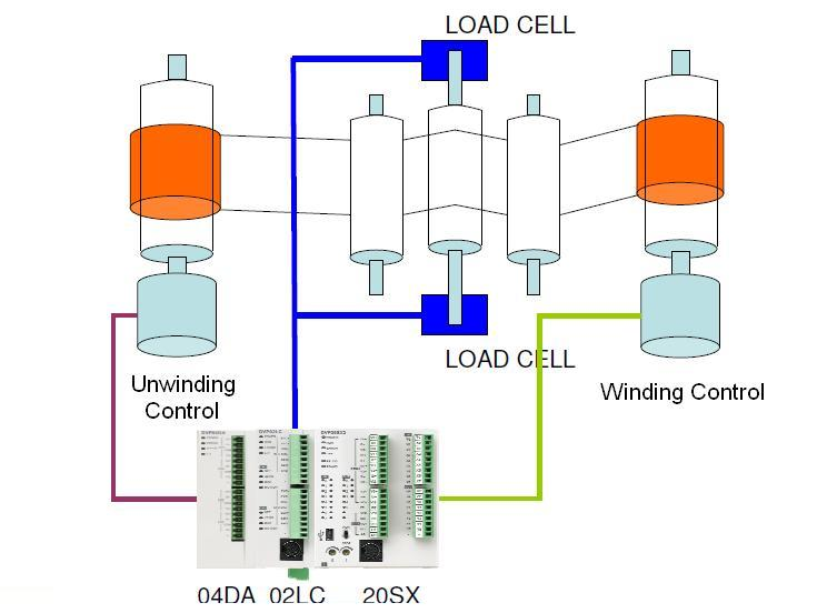 lc1?w=736 dvp02lc sl delta industrial automation 6 wire load cell diagram at bayanpartner.co