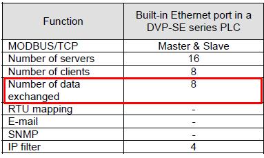 Ethernet function.PNG